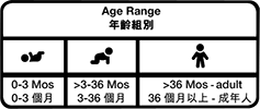 Age_range1